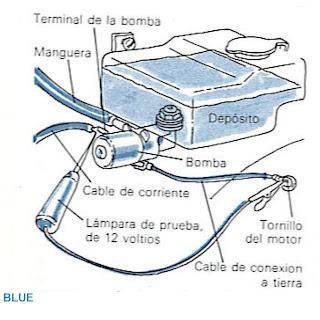 El sistema de lavado del parabrisas