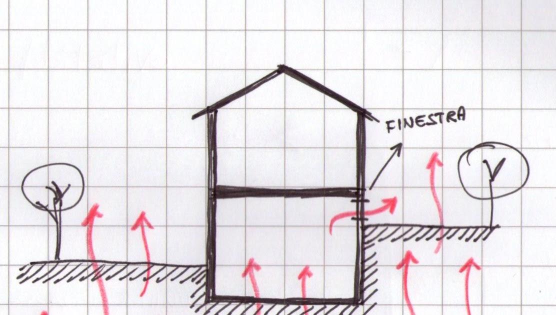Geometra Andrea Sgorbini: Il gas Radon (Rn) nelle abitazioni