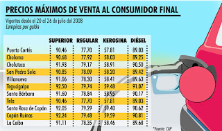 Honduran gas prices, July 20, 2008