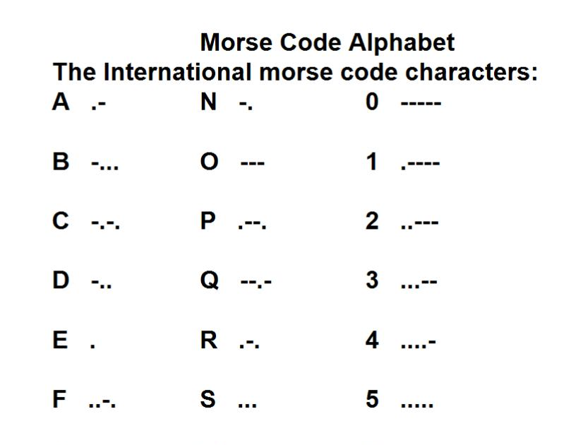 memo: 莫尔斯码 (morse code)