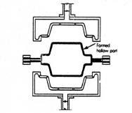 Tool Design Engineering: Twin Sheet Forming