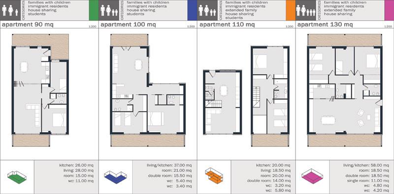 Extraordinary Social Housing Plans Photos Image design house plan – Social Housing Plans