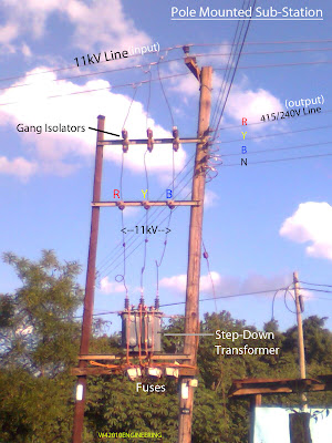 3Phase Blog  Modern Electrical Power Engineering: Pole Mounted SubStations