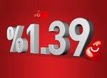 Akbank'tan Ihtiyac Kredisinde Temmuz Firsati