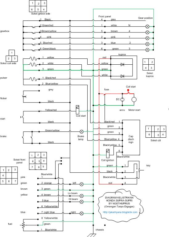 What Is Your Car And Motorcycle  Structural Diagram Elektronic Honda