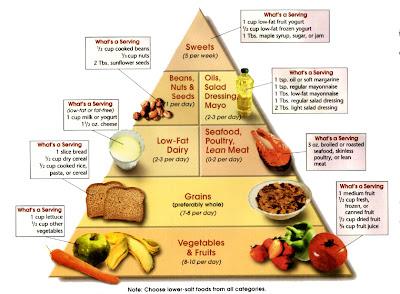 táplálkozás magas vérnyomással)