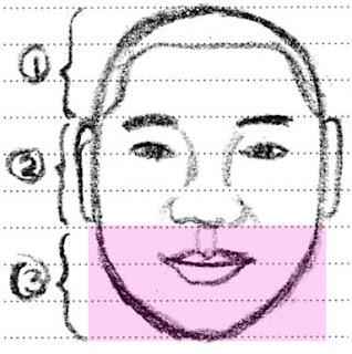面相 Face Reading: June 2008