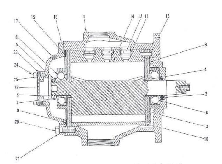Solar Turbine: Pneumatic Starter Motor