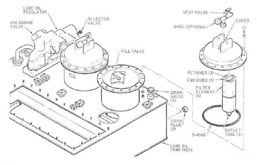 duplex lube oil filter diagram
