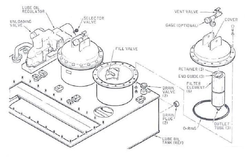 Solar Turbine Duplex Lube Oil Filter Diagram