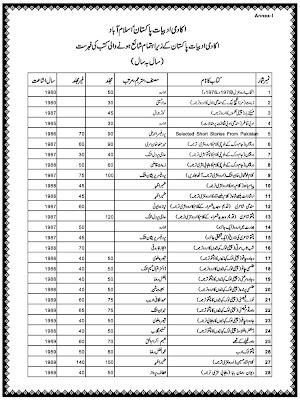 Adabiyat-e-Pakistan: List of books published by Pakistan