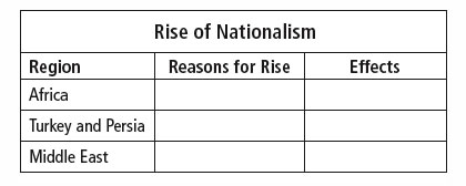 Nationalism In Africa 109