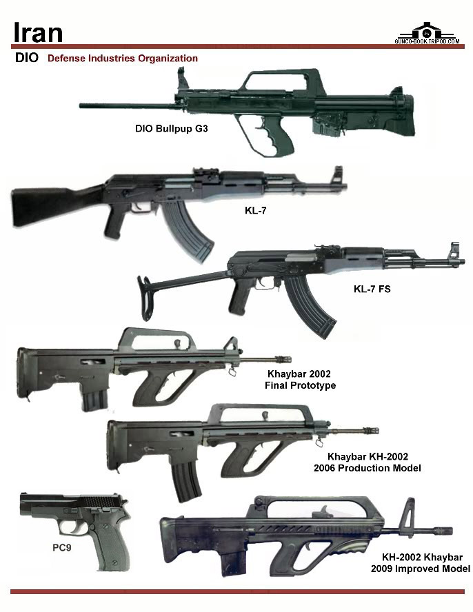 G3 Rifle Parts