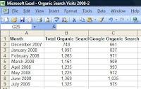 Google-Spreadsheets