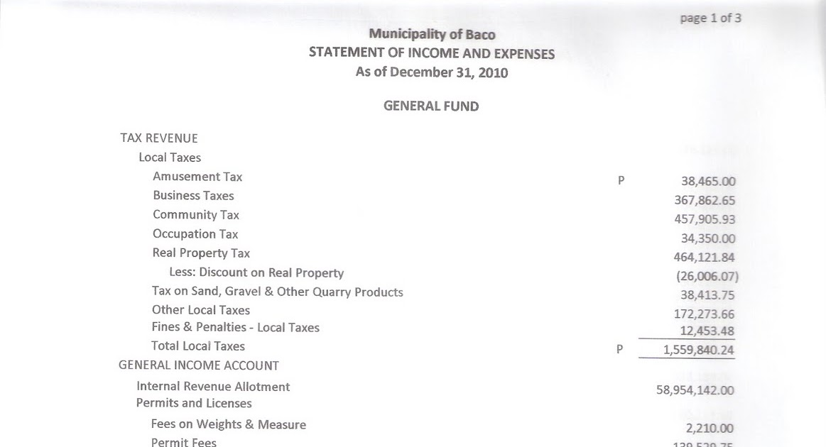 Municipality of Baco Financial Disclosures: Statement of ...