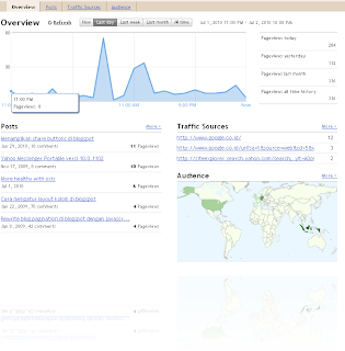 Analisa Traffic Blog dengan Google Analytics