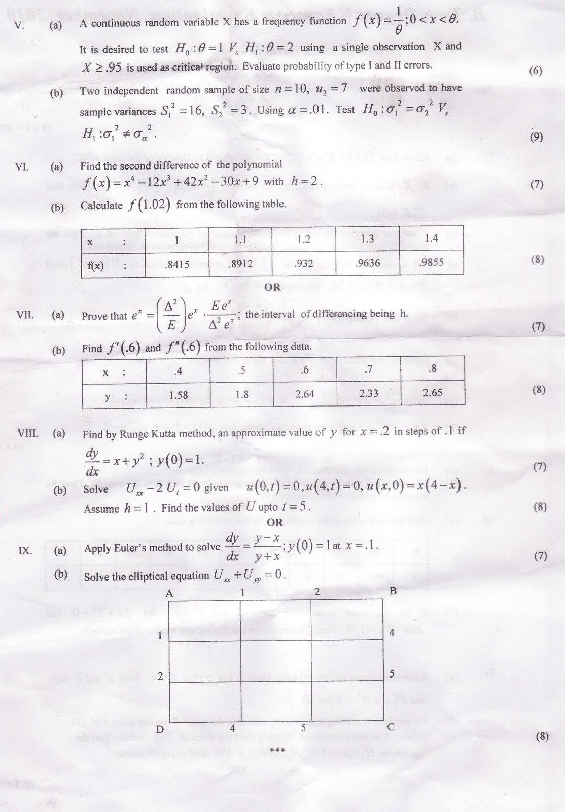ohmlok: CS 501 Engineering mathematics 2010
