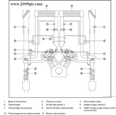 R35 GT-R Turbocharger Boost Control Diagram - 2009gtr com