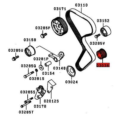 1974 Datsun 620 Pickup Wiring Diagram Subaru Outback