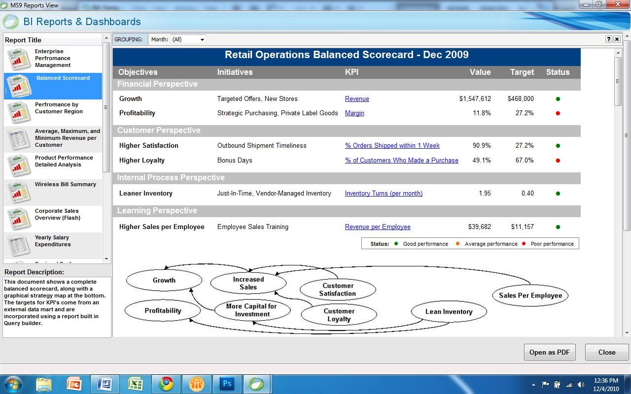 balanced scorecard essay mcdonalds balanced scorecard essays