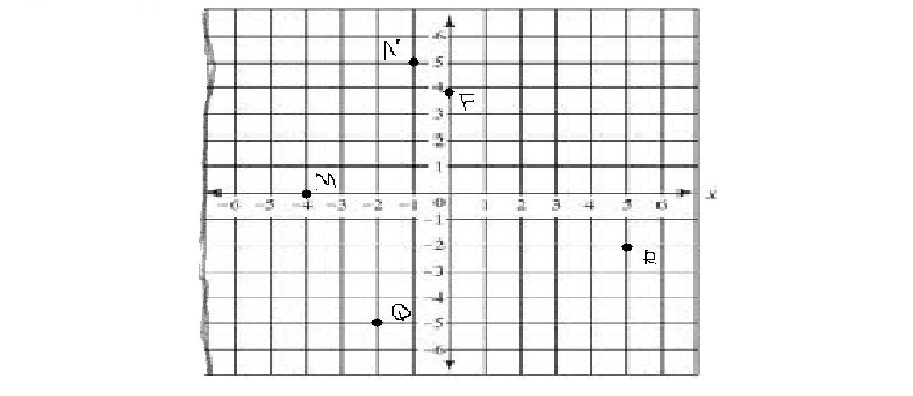 7-72: These are the coordinates for each letter