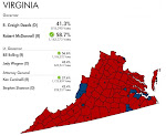 But in Virginia in 2009, We Did Not