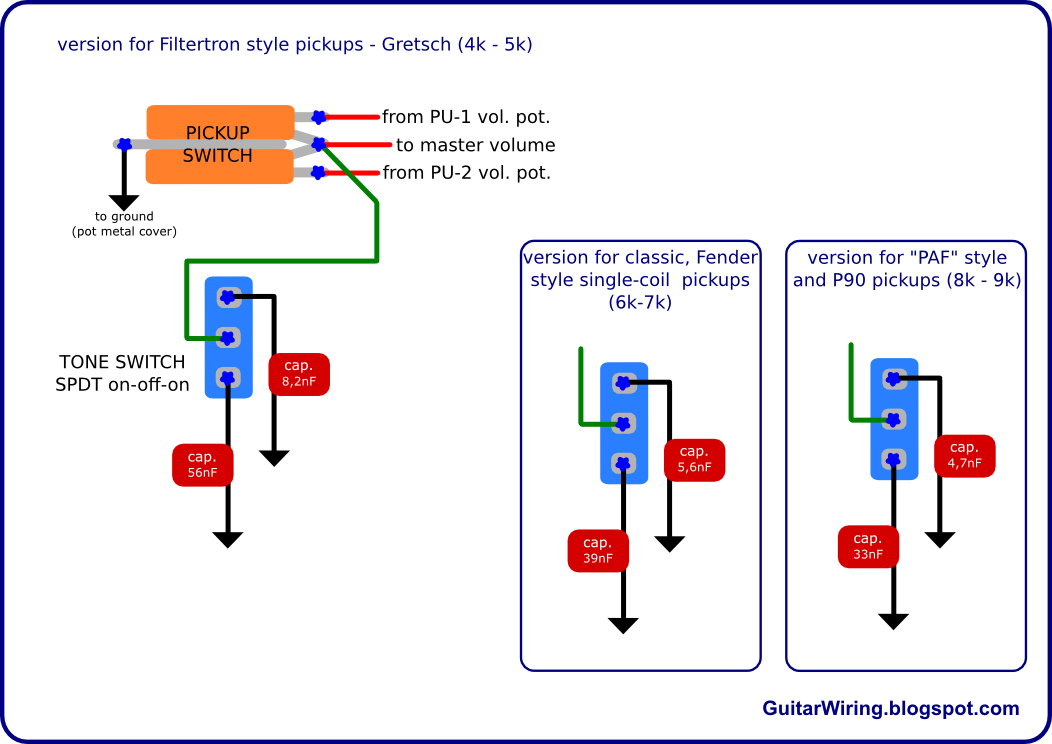 wiring diagram guitar fender pioneer deh p7900bt the blog - diagrams and tips: tone switch in gretsch style