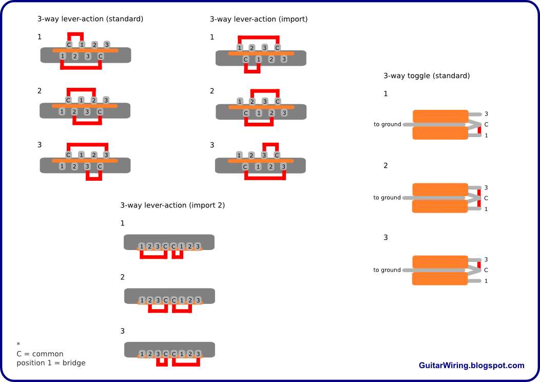 stratocaster hss wiring diagram 2003 honda civic ac the guitar blog - diagrams and tips: pickup selector switch connections 3-way