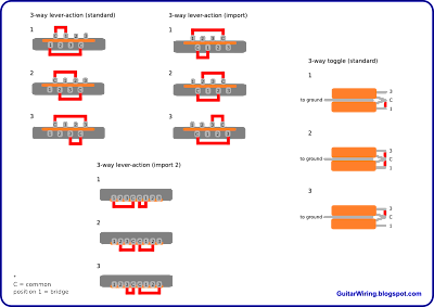 Single Pickup Guitar Wiring Diagrams Carrier Oil Furnace Diagram The Blog - And Tips: Selector Switch Connections 3-way