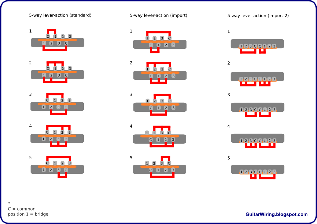 The Guitar Wiring Blog  diagrams and tips: Pickup Selector Switch Connections  5way