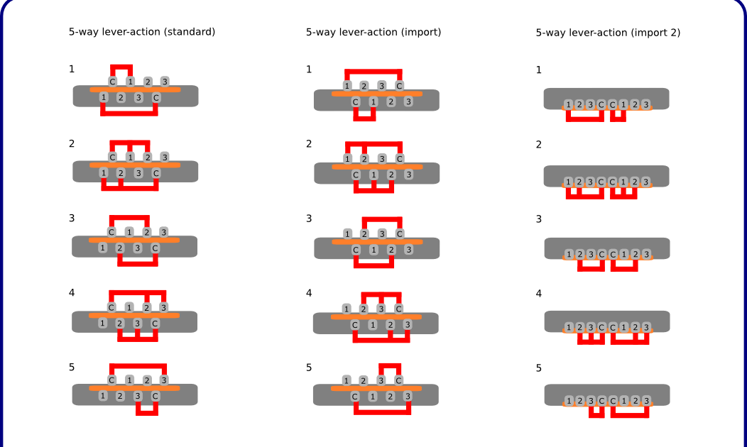 The Guitar Wiring Blog  diagrams and tips: Pickup Selector Switch Connections  5way