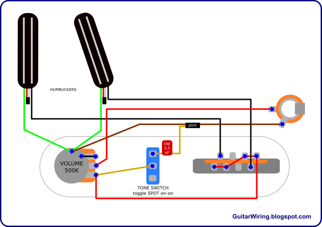 Wiring Diagram Telecaster Pioneer 16 Pin The Guitar Blog - Diagrams And Tips: Hot Project (with Humbuckers)