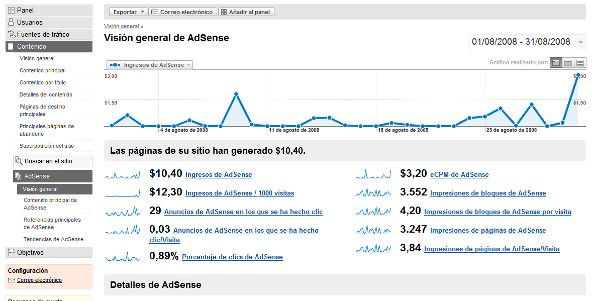[Analytics_ES_reports.PNG]