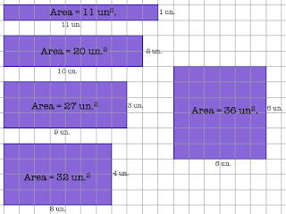 relationship area and perimeter of rectangles