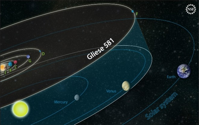 diagrams solar system exoplanets - photo #14