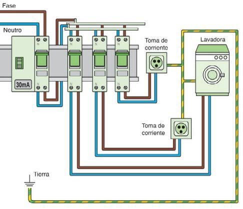 Manuales Free Gratis Y Descarga Download Electricidad