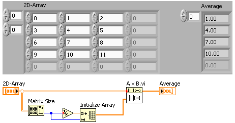 LabVIEW Materials, Tips and Tricks: Find Average(Mean) for ...