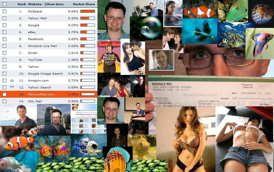 plenty of fish com dating service