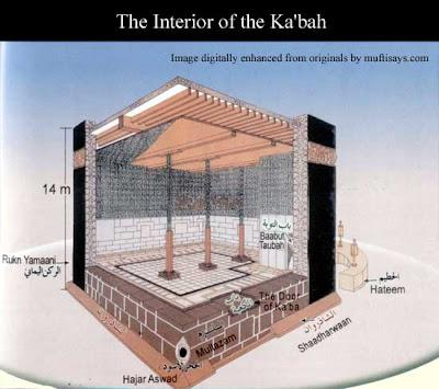 kakbah