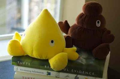 Pee and Poo Plush (Mainan Buang Air)