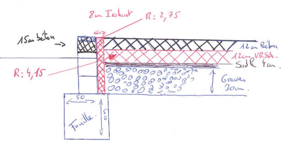 Charming epaisseur dalle beton maison 10 mat riaux de for Epaisseur dalle beton maison