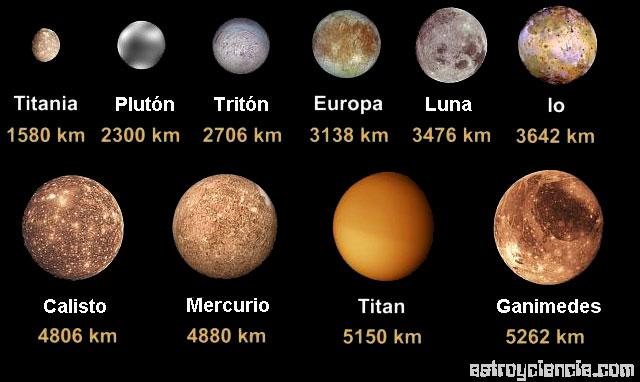 Cbtis 166 Los Planetas