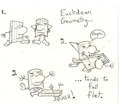 Blig Blug and Friends: Euclidean Geometry