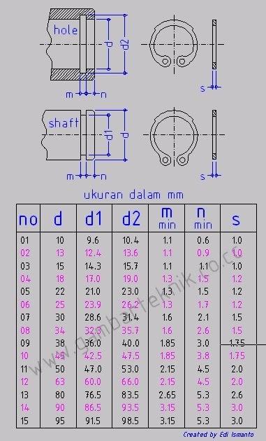Autocad Symbol Data