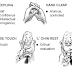 Presentations Postures and Gestures