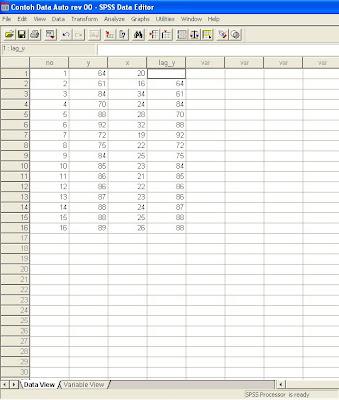 January 2010 labcoms page 10 anda dapat melihat bahwa lag variabel adalah menggeser ke bawah suatu variabel atau data nomor 1 menjadi data nomor 2 pada lag data nomor 2 menjadi data ccuart Image collections