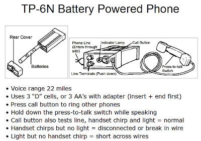sound powered telephone wiring diagram