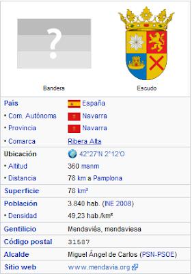 Mendavia - Navarra