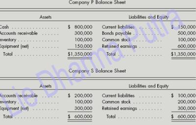 Accounting Finance Taxation Laporan Keuangan Konsolidasi 1