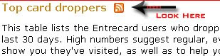 Entrecard Top Droppers RSS